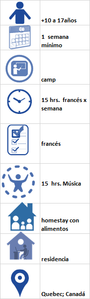 francesmusica